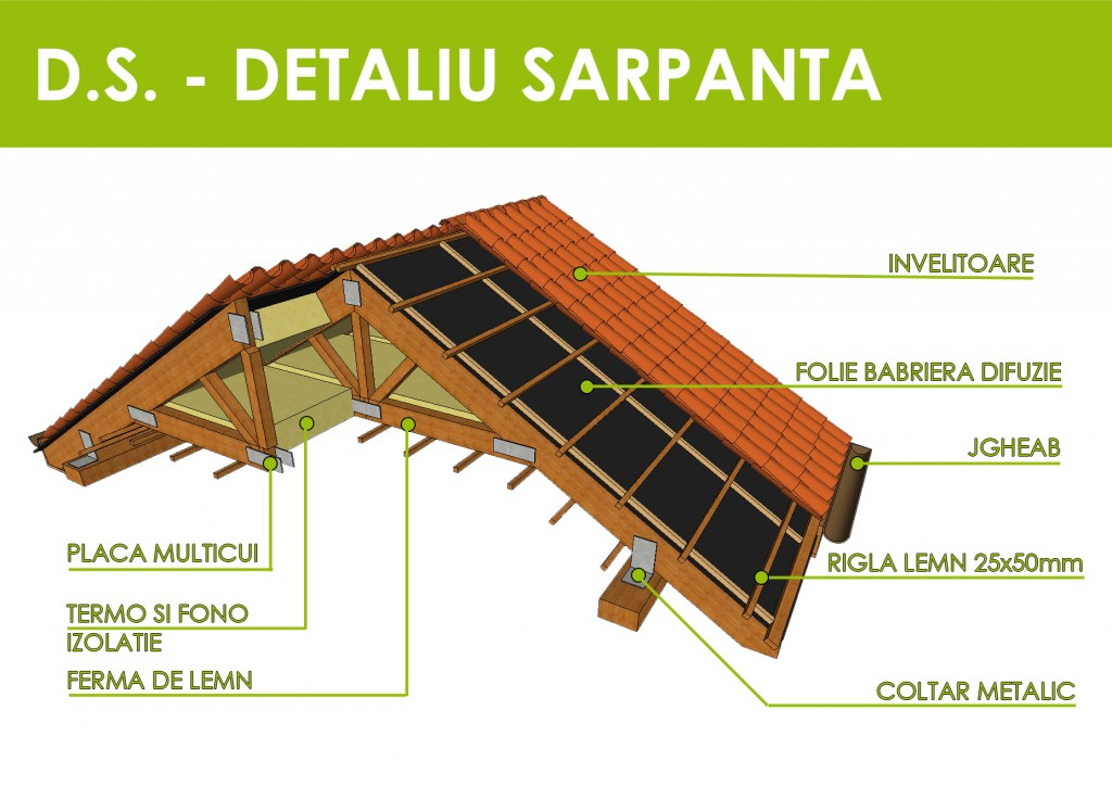 detalii_tehnice_case_bianca_pentru_sarpanta_industrializata