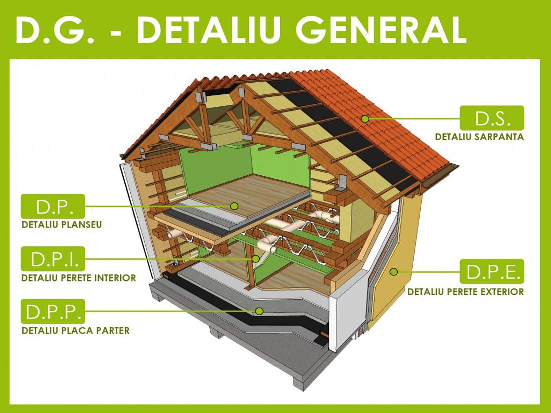 detalii_tehnice_pentru_case_de_lemn